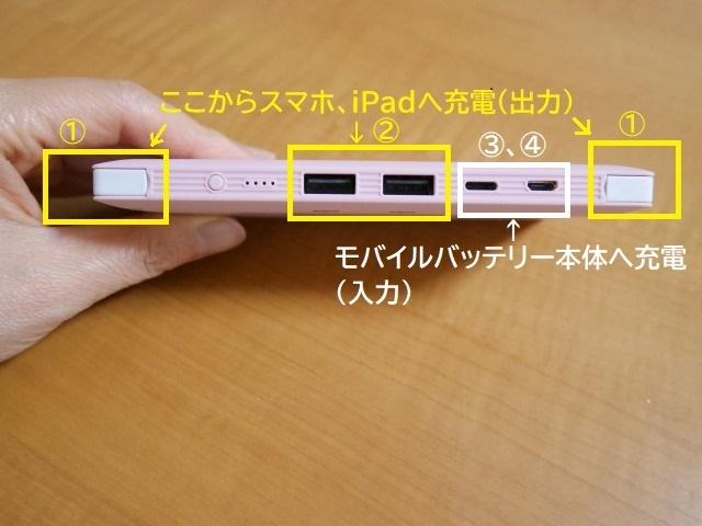 モバイルバッテリーの使い方、充電方法